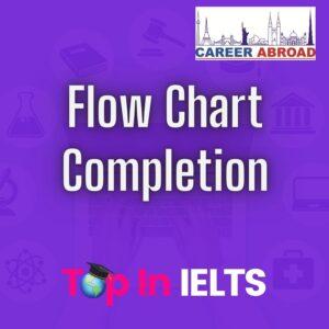 IELTS Flow Chart Completion